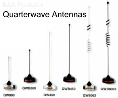 QW450